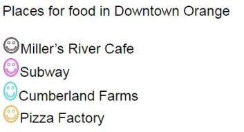 ssn-food-places